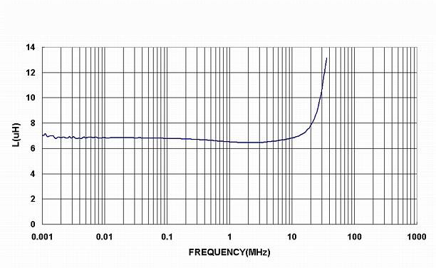 Electrical_Characteristics_Curve/BPSC001011316R8T000.jpg