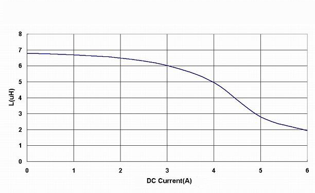Electrical_Characteristics_Curve/BPSC001011316R8T001.jpg