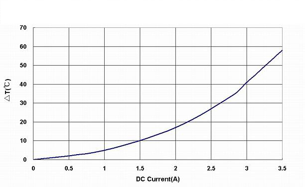 Electrical_Characteristics_Curve/BWVS004040181R0M001.jpg