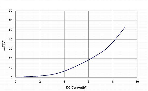 Electrical_Characteristics_Curve/BWVS008080401R5T001.jpg